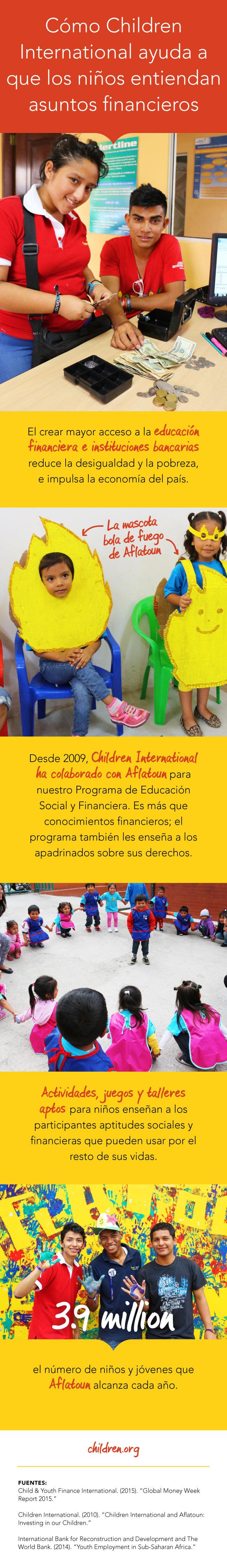 Esta infografía explica las maneras en que el Programa de Educación Social y Financiera de Children International da a los niños y jóvenes conocimientos financieros.