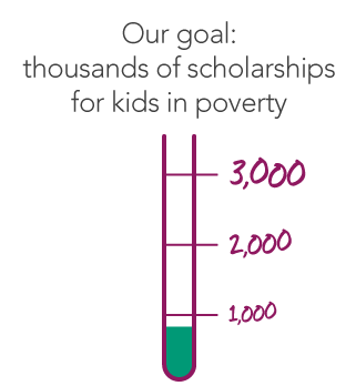 #GivingTuesday scholarship goal thermometer