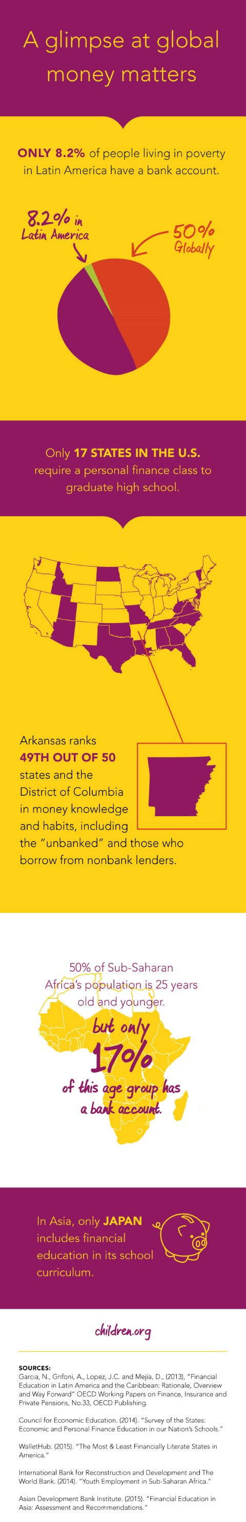 This infographic provides insight into global money problems — many in developing countries do not have bank accounts — and why it's important to start educating kids about money matters as soon as possible.